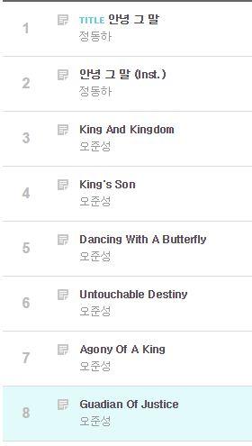 kings face ost p1 list